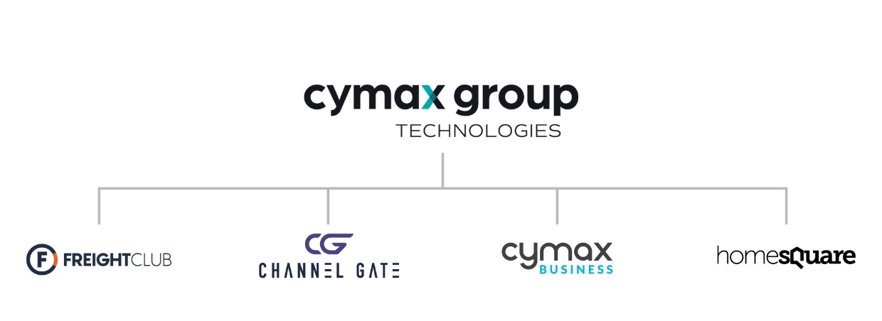 Logos of the brands Freight Club, Channel Gate, Cymax Business, and Homesquare, and Cymax Group