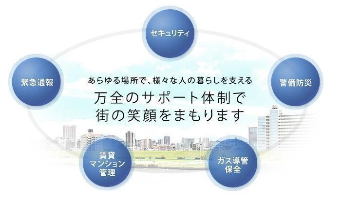 大阪 ガス セキュリティ サービス 株式 会社