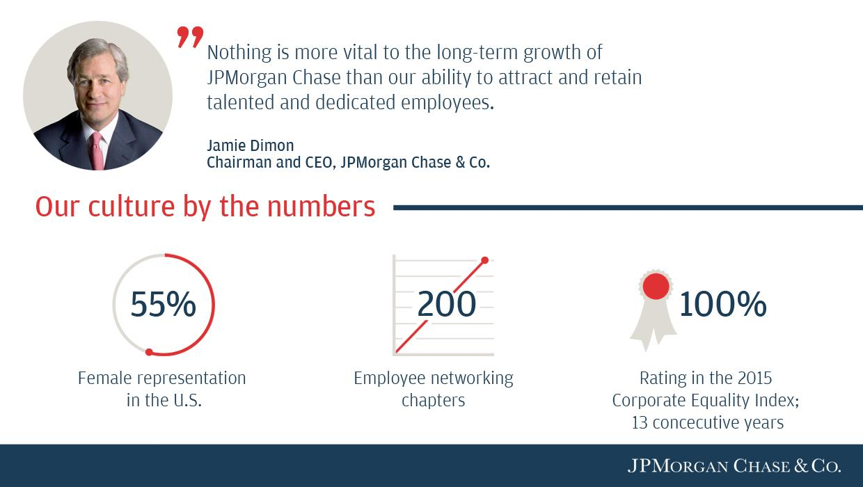 jpmorgan chase careers and employment