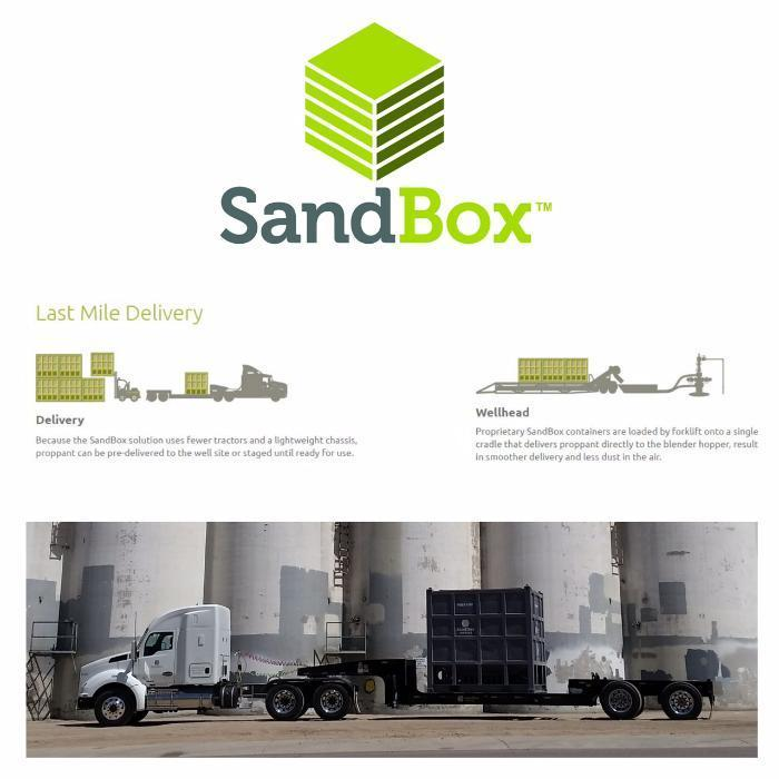 sandbox logistics mission  benefits  and work culture