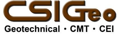 CSI Geo, Inc.