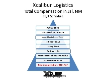 Xcalibur Logistics
