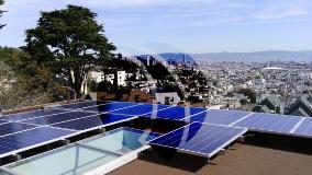 High Definition Solar