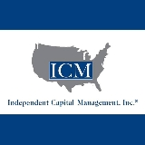 Independent Capital Management, Inc.