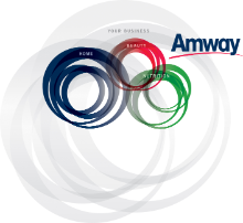amway employee reviews