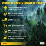 DHL photo: World Environment Day