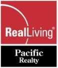 Fastest Growing Real Estate Brand