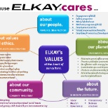 Elkay Manufacturing Company photo: With Values at the heart of our culture, Elkay cares about our People, Planet, and ourcommunities.