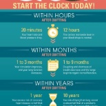 Check out the benefits of quitting today.