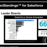 InsideSales.com photo: Dreamforce Appointments Set Competition