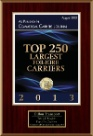 # 17 of the top 250 for hire carriers # 28 tanker Company
