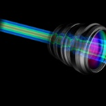 The Photonics Group photo: A lens is an optical device which transmits and refracts light, converging or diverging the beam