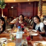 Lunch with my family