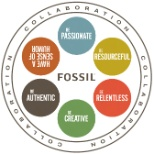 Fossil photo: Our company core values