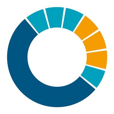 regioMed-Kliniken GmbH-Logo